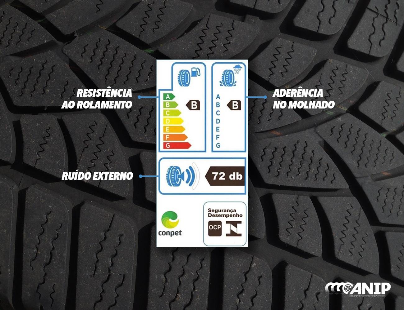Etiqueta de desempenho do pneu passa a valer a partir do final de outubro